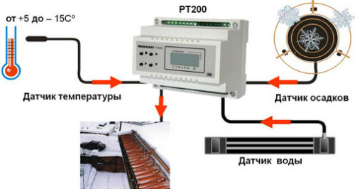 програматор для нагревательного кабеля