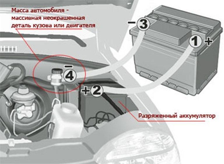 """Схема соединения аккумуляторов для """"прикуривания"""""""