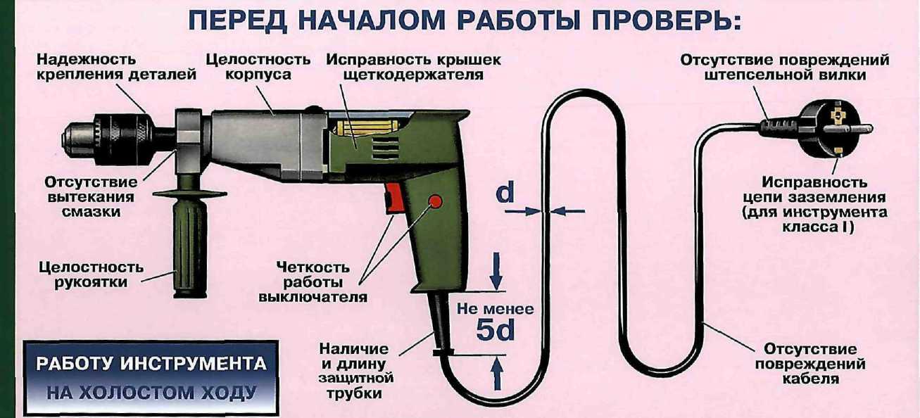 Внешний осмотр электроинструмента