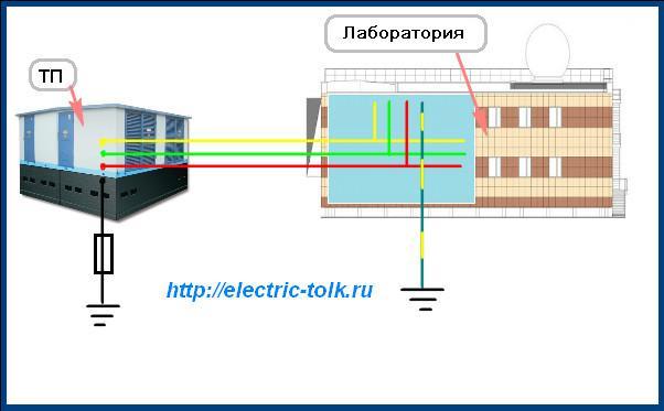 схема система IT