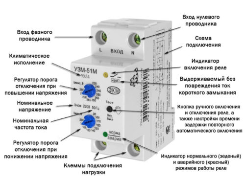 Конструкция УЗМ-51 достаточно проста и эргономична, интуитивно понятна даже для неспециалиста