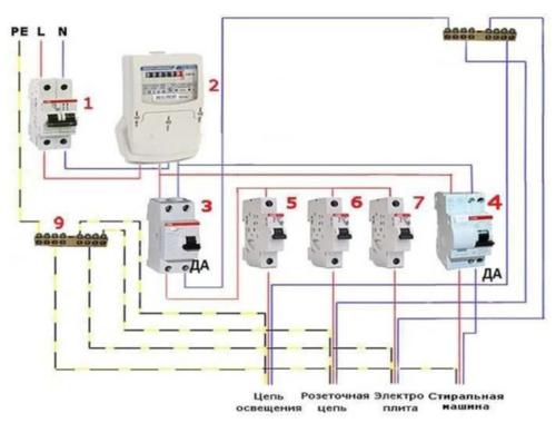 Надежная схема, применяющаяся преимущественно для помещений с повышенным уровнем влажности
