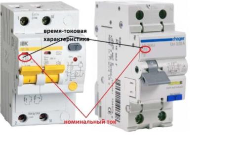 На корпусе приборов указываются их основные технические характеристики и параметры работы