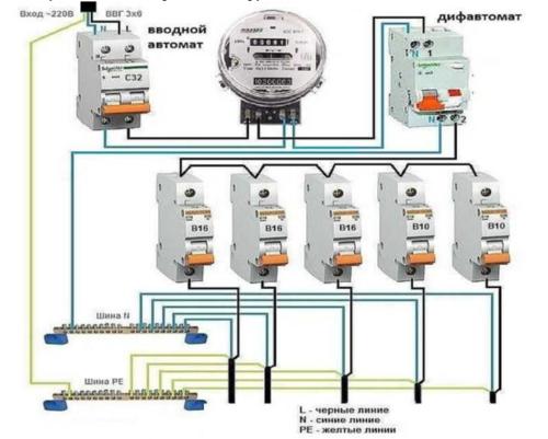 Схема подключения дифференциального автомата, отличающаяся наибольшим удобством и простотой исполнения
