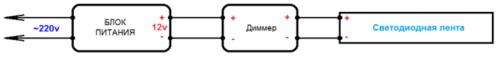Схема подключения светодиодной ленты через блок питания и диммер к сети 220 В