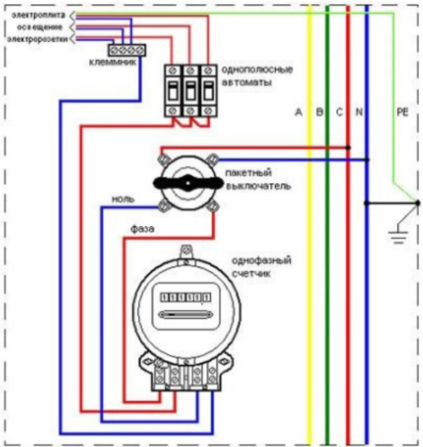 Рассматриваемая в качестве примера схема подсоединения пакетного выключателя к однофазному счетчику