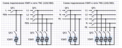 Схемы подключения УЗИП к сетям различных типов для защиты от перенапряжений