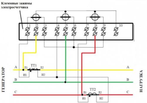 Схема подключения счетчика к трехфазной сети предполагает наличие двух трансформаторов тока