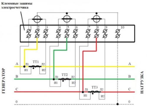 Схема подключения счетчика к трехфазной сети предполагает наличие трех трансформаторов тока