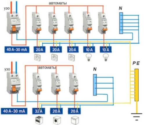 Схема подключения устройства защитного заземления для электроприборов при наличии заземления