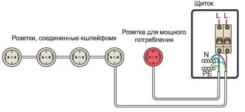 Соединение розеток шлейфом при необходимости подключения потребителей мощных и небольшой мощности