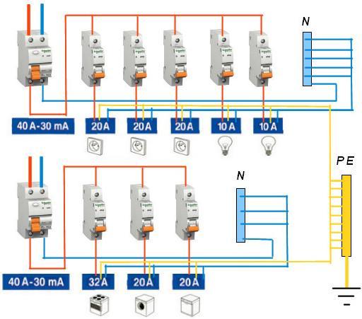 подключение автоматов без разрыва нулевого проводника