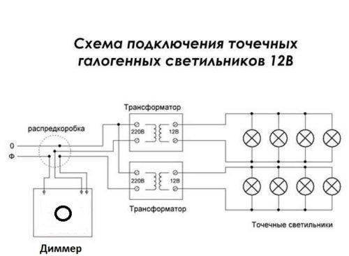 Особенности диммеров для галогеновых ламп