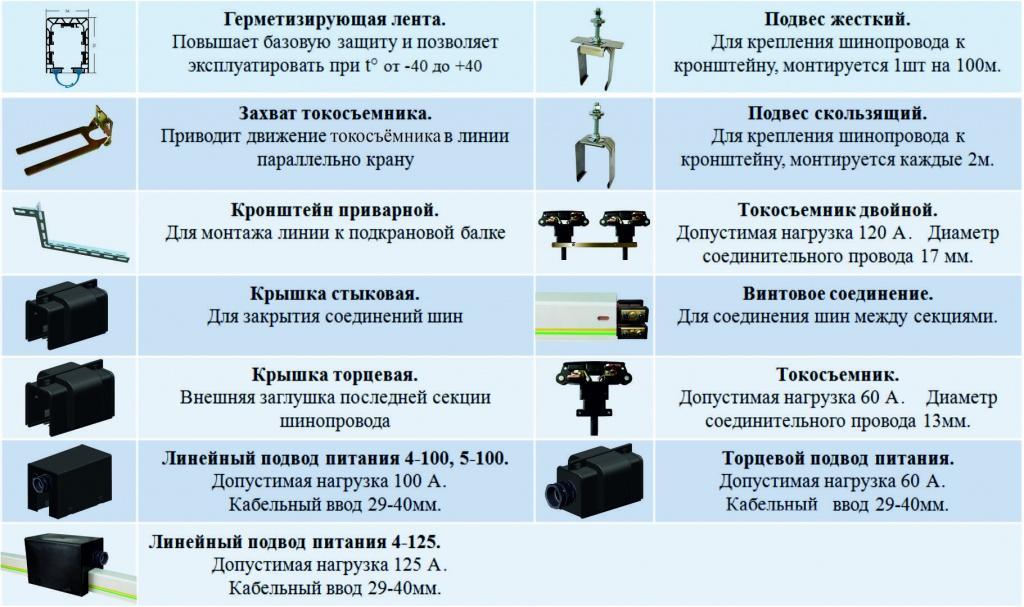Отдельные элементы на троллейный шинопровод «Технотрон»