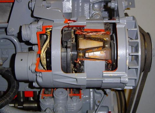 автомобильный генератор тока