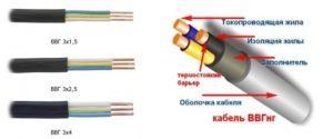 Изображение разновидностей проводников ВВГ и ВВГнг