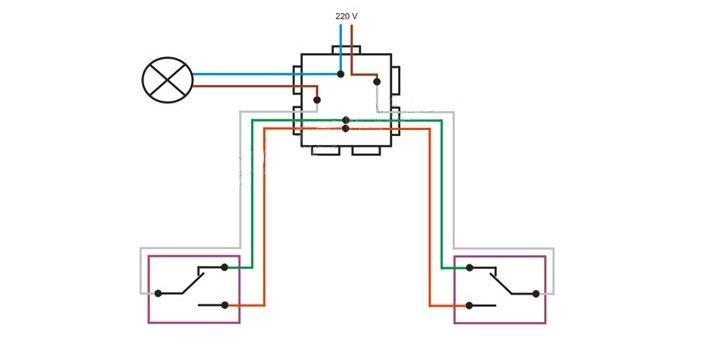 Изображение структурной схемы подключения