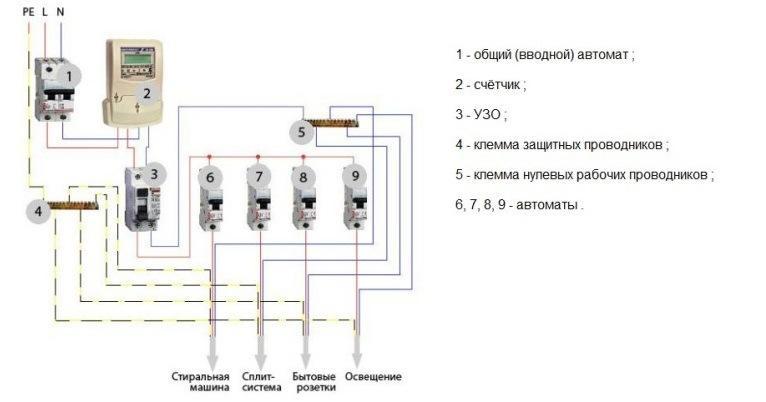 Изображение схемы монтажа заземлительного контура