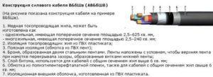 Конструкция кабеля ВБбШв
