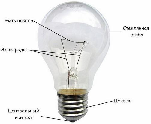 конструкция лампы общего назначения