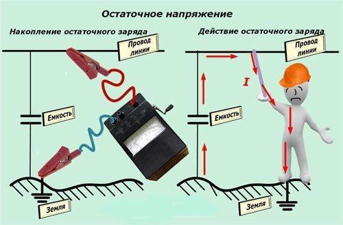 Возможность накопления и поражающего действия остаточного напряжения в цепи