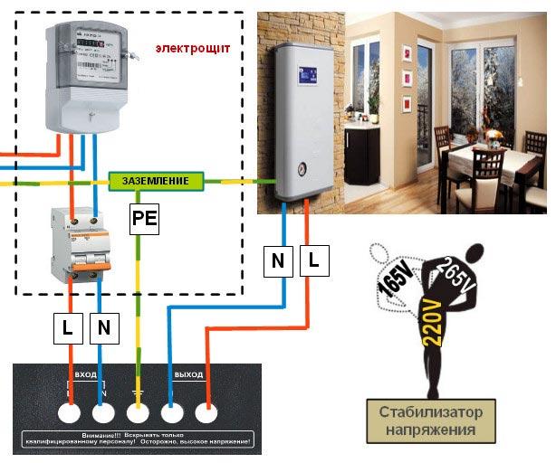 схема подключения стабилизатора напряжения в доме