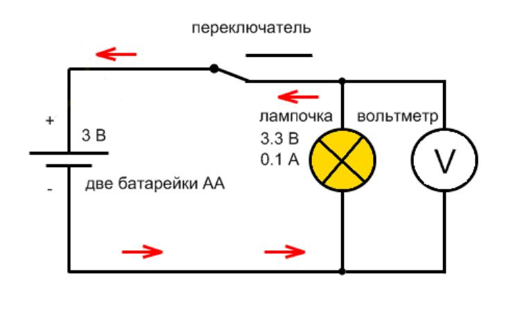 Схема подключения вольтметра к цепи для измерения напряжения на лампочке