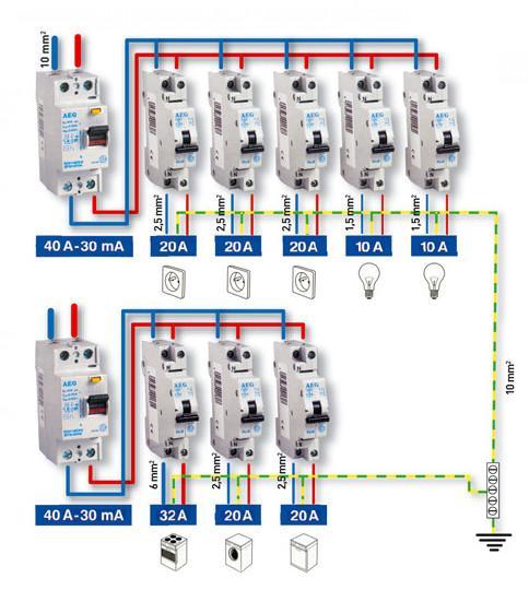 схема подклюючения автоматов защиты