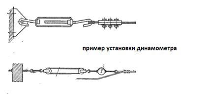 Натяжка троса кабеля