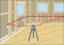 Пример работы лазерного уровня