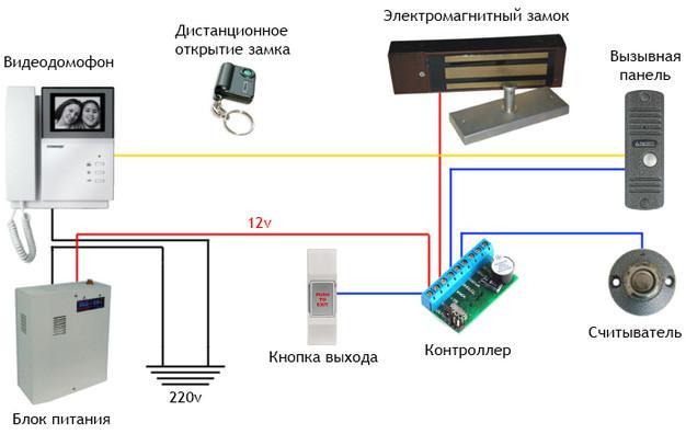 принцип работы видеодомофона - схема подключения