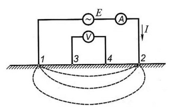 Четырехэлектродная схема измерений