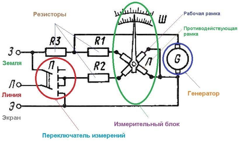 Измерение сопротивления мегаомметром