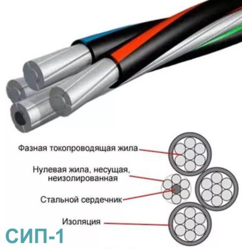 Конструкция кабеля марки СИП-1 в общем виде и в поперечном разрезе