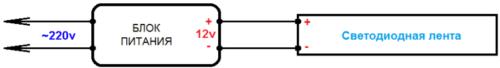 Простейшая схема подключения ленты со светодиодами только через блок питания