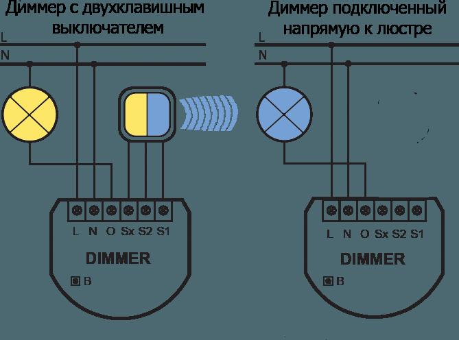 Конструкция содержит два диммера