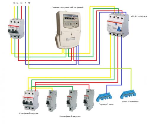 Схема подключения устройства защитного отключения, характерная для домашних и производственных трехфазных сетей