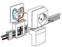 Маркировка проводов (N, PE, L)