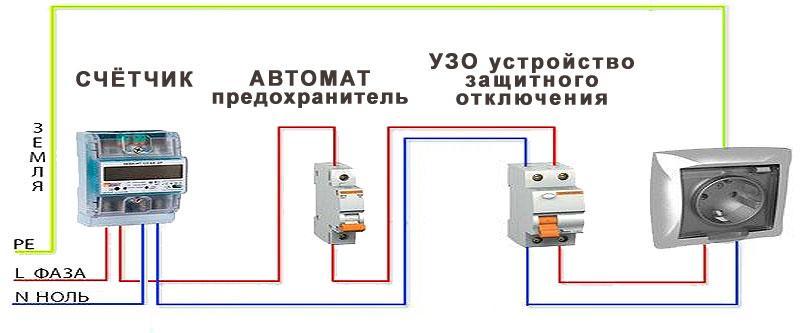 Схема подключения стиральной машины с УЗО