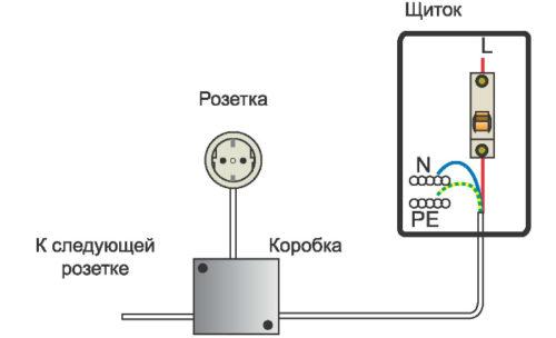 Схема подключения одной розетки