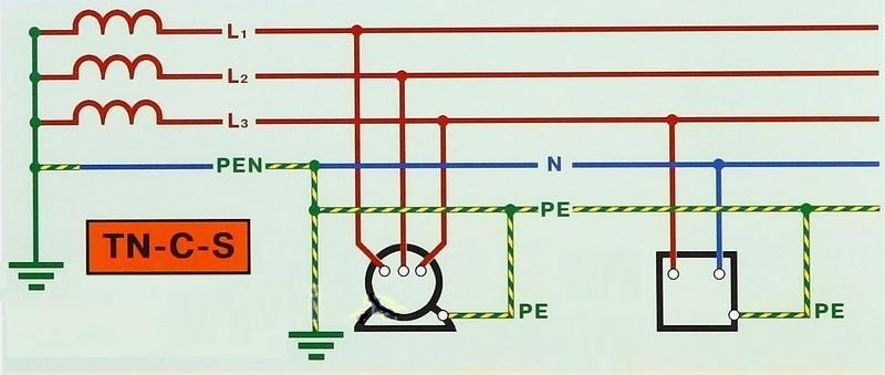 Схема заземления по системе TN-C-S